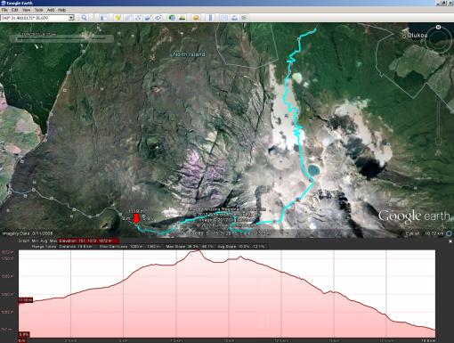 Tongariro Crossing on GE