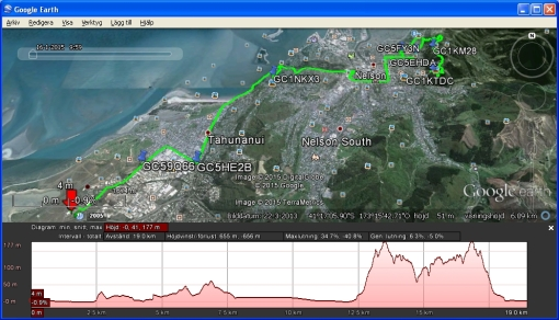 Route and elevation of my 20 km Nelson walk